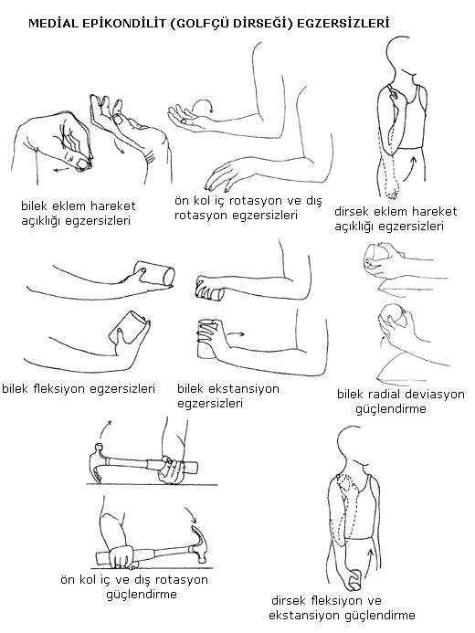 dirsek ağrısı